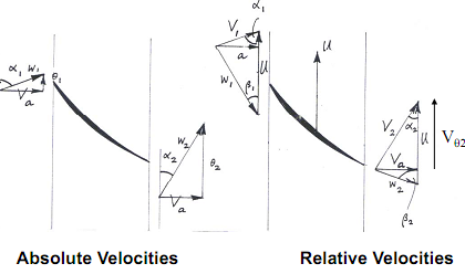 41_velocity triangle.png