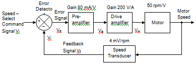 432_low power electrical signal.png