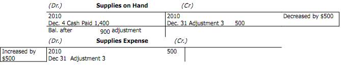 439_Example of Adjustments for deferred items1.png