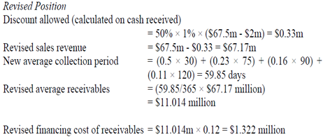 449_Calculation of the change in finance costs1.png