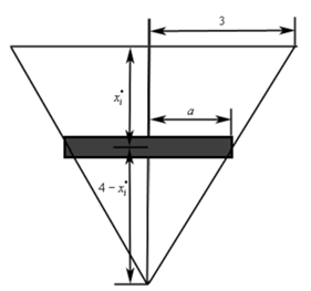 463_Find out the hydrostatic force on the triangular plate 3.png