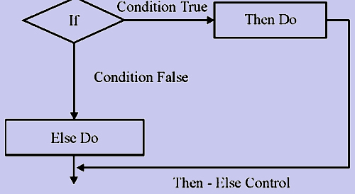 46_structure in flow charting1.png