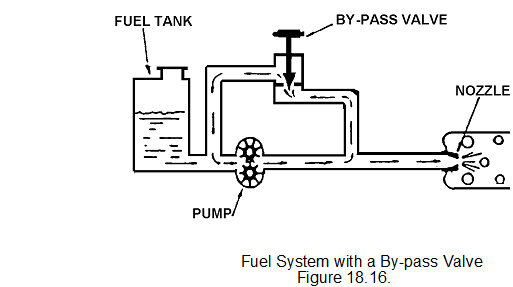 483_mechnical fuel control system2.png