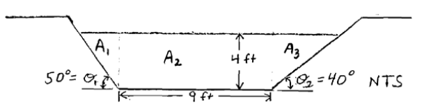 487_Determine the flow area of Storm water.png
