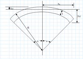 492_Find out the moment of inertia  of a semicircle.jpg