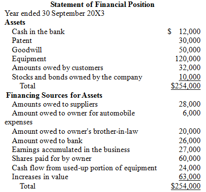 496_Statement of Financial Position.png