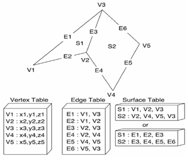 507_Geometric tables - Polygon Tables.png
