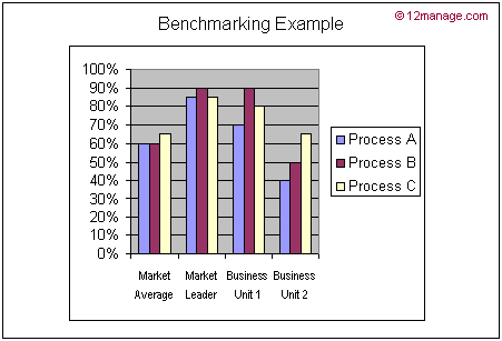 50_benchmarking.png