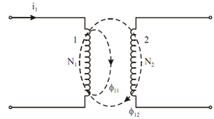 519_Inductance.png