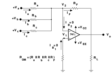 522_Inverting Summing Amplifier.png
