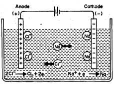 523_What is the Electrometallurgy.png