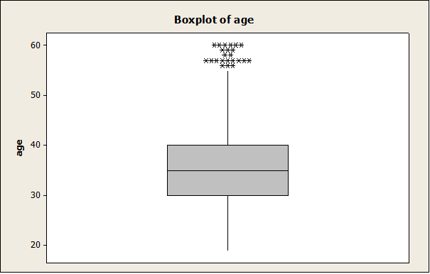 526_box plot3.png