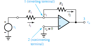 527_Explain working of Inverting Amplifier1.png