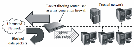 528_Firewalls-information security.png