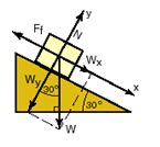 533_Equilibrium on an Inclined 2.png