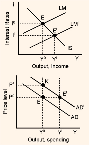 534_aggregate demand policies1.png