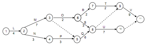 539_Calculate the Number of Paths, Number of Critical Paths and Project Duration.png