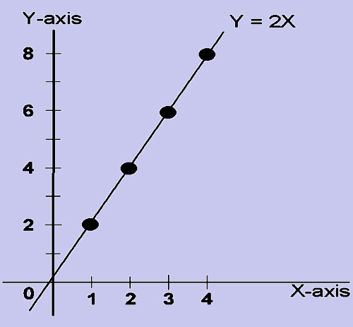 554_geometry of regression6.png