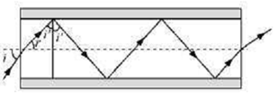 556_What is the range of the angles of the incident rays.png