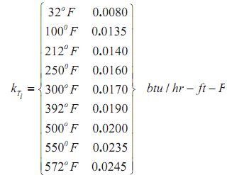 559_determine the necessary shell temperature3.png