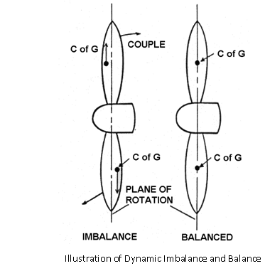 561_Static and dynamic balance1.png