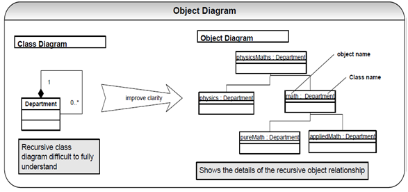 563_object diagram.png