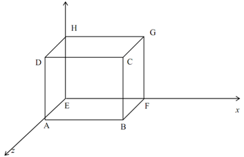 564_Achieve a Perspective Projection on the Plane of Unit Cube.png