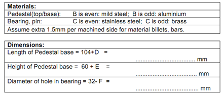 565_Estimate the Manufacturing Cost for Bearing Housing.png