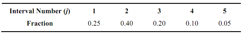 584_Calculate Change in Mass Fraction.png