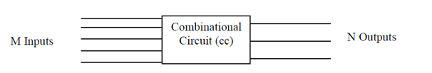587_Combinational circuit.png