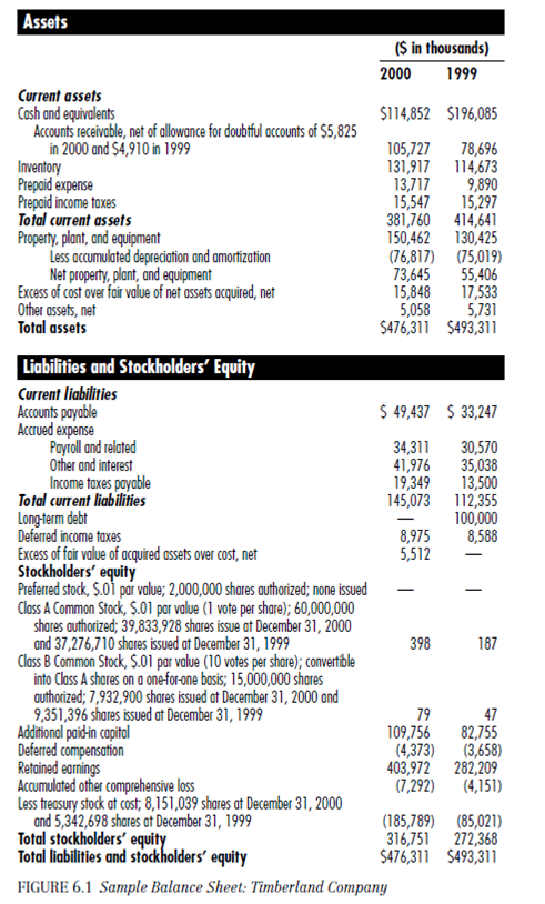liability and stockholders equity essay Statement of stockholders' equity patterson brothers recently reported an ebitda of $135 million and net income of $35 million superior essay papers.