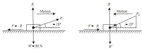 605_Determine force on a body to pull or push.png