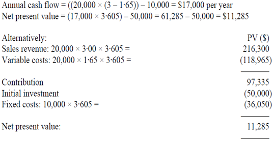 606_Show Calculation of project net present value.png