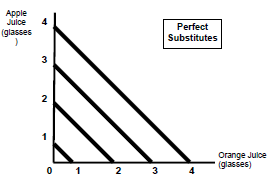 607_marginal rate of substitution1.png