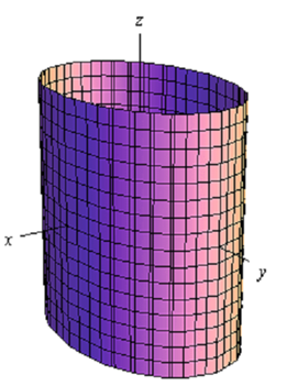 612_Cylinder - Three dimensional spaces.png