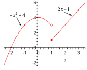 614_Graph of piecewise functions1.png