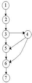 624_Compute the McCobes cyclomatic complexity.png