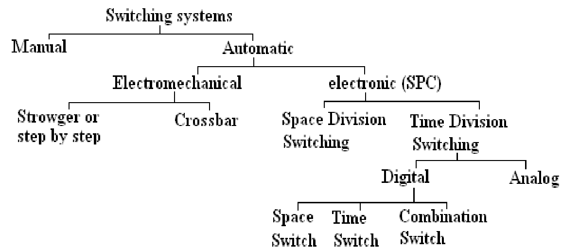624_switching systems.png
