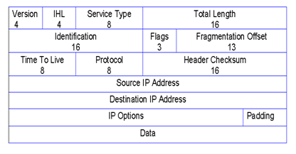 637_IPv4-IP-Diagram.png