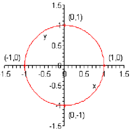 647_Finds out the center and radius of circle.png