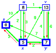 651_Operation of Algorithm3.png