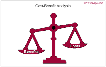 659_cost benefits analysis.png