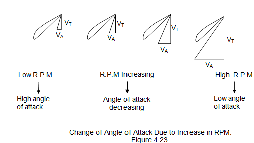 681_ANGLE OF ATTACK.png