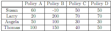 683_Set of Pareto Optimal policies.png