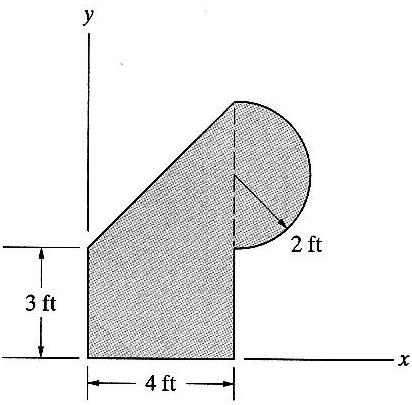 689_Find out the centroid of the shaded.jpeg