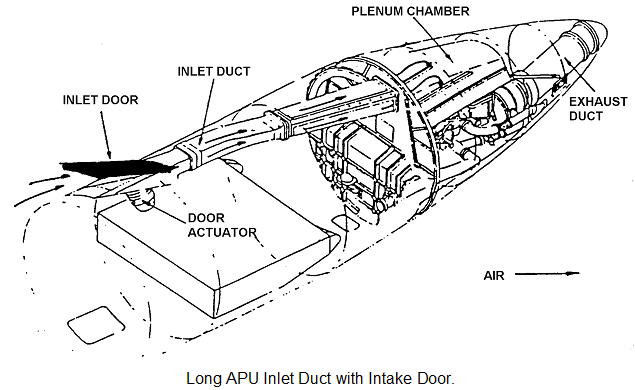 691_inlet duct arrangement.png