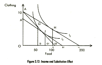 700_income and substitution effect.png
