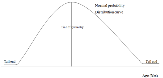 701_Probability Distribution for Continuous Random Variables.png