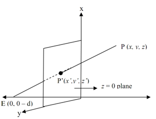 703_Mathematical description of a Perspective Projection.png
