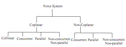 706_force system.png